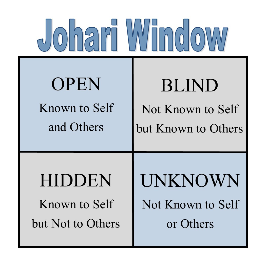 johari-window-2